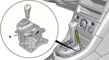 разблокировка АКПП Peugeot 308